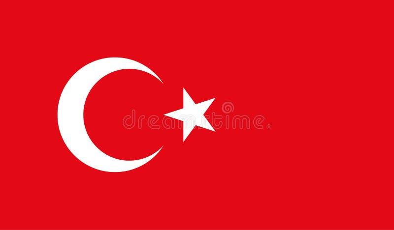Bandeira de Turquia, ícone do vetor Vermelho turco da cor da bandeira isolado no fundo ilustração stock