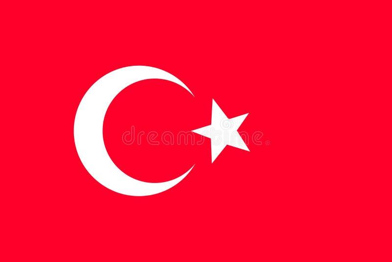 Bandeira de Turquia ilustração stock
