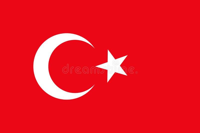 Bandeira de Turquia para o gráfico ilustração stock