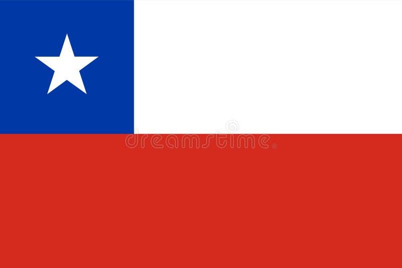 Bandeira do Chile ilustração do vetor