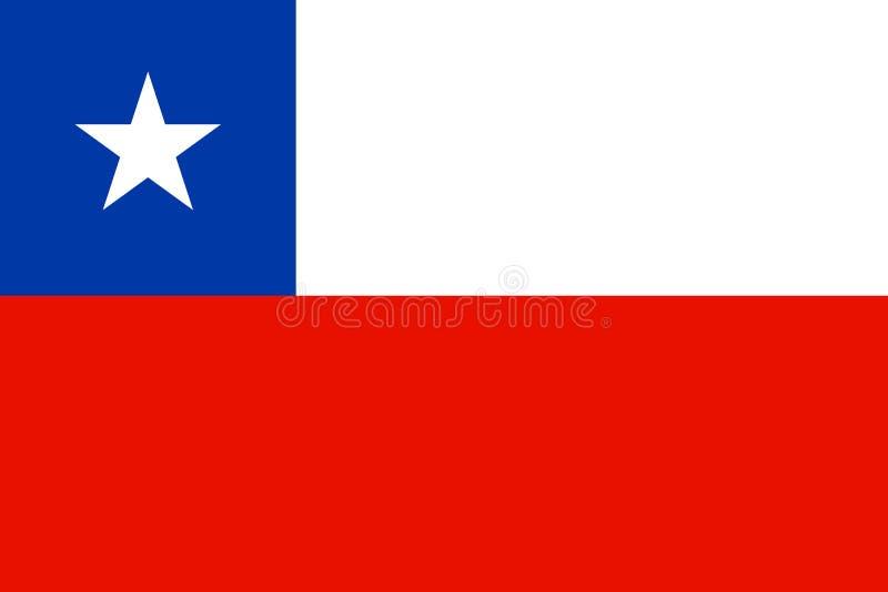 Bandeira do Chile ilustração stock