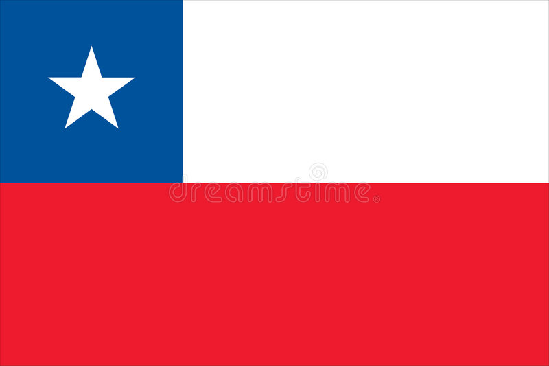 Bandeira do Chile - bandeira chilena ilustração do vetor