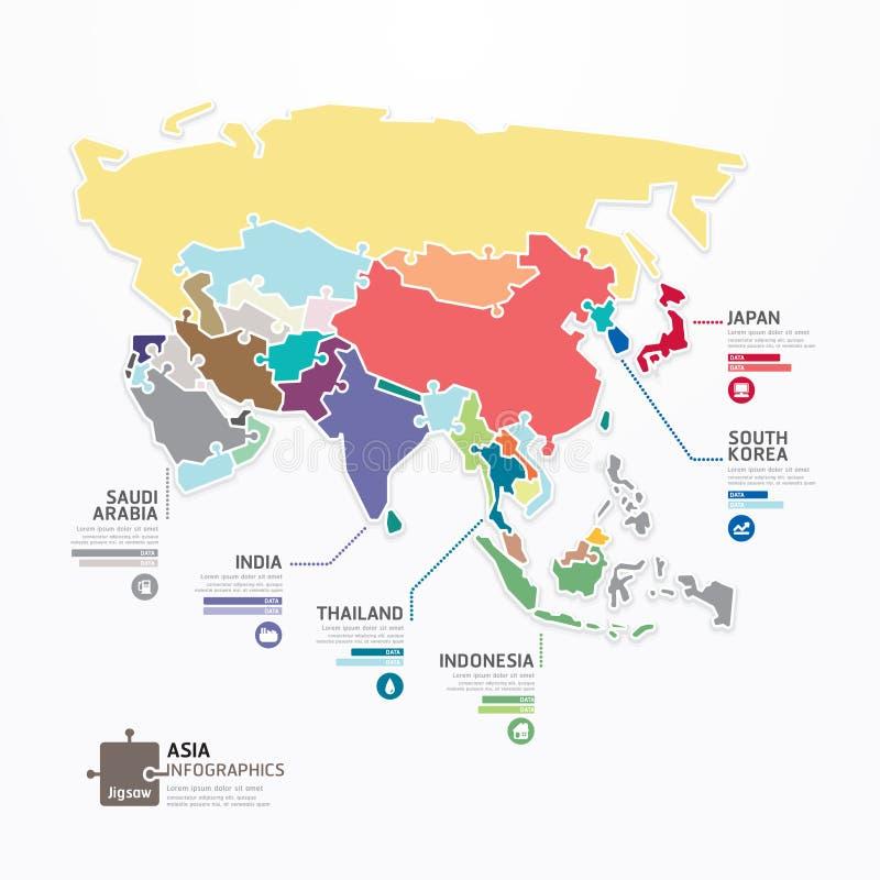 Bandeira do conceito da serra de vaivém do molde do mapa de Ásia Infographic. vetor. ilustração stock