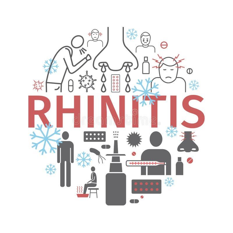 Bandeira do Rhinitis Sintomas, tratamento Linha ícones ajustados Sinais do vetor para gráficos da Web ilustração do vetor