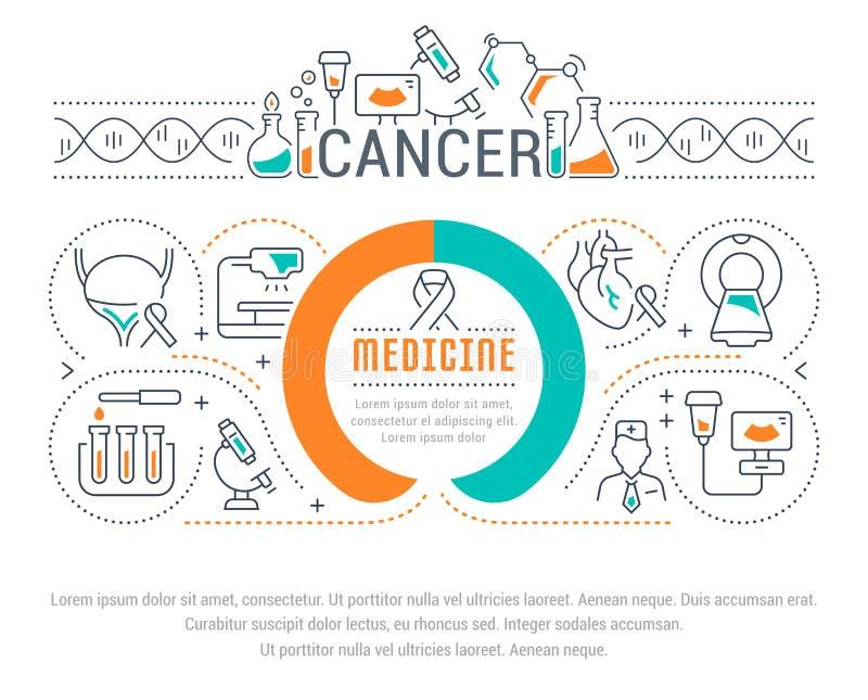 Bandeira do Web site e página da aterrissagem do câncer ilustração royalty free