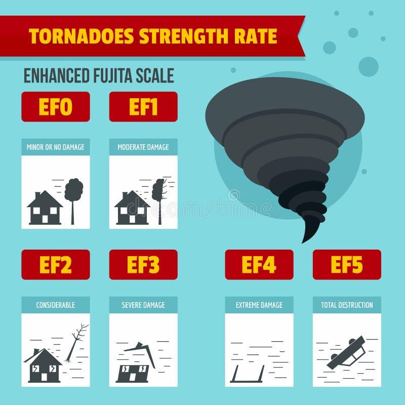 Bandeira infographic, estilo liso da tempestade do furacão ilustração do vetor