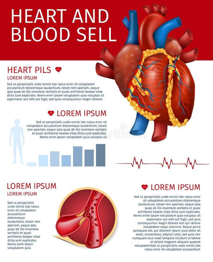Bandeira realística da venda do coração e do sangue com diagrama ilustração do vetor
