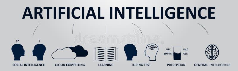 Bandeiras horizontais da inteligência artificial com símbolos e ícones da robótica Máquina da robótica e profundamente aprendizag ilustração stock