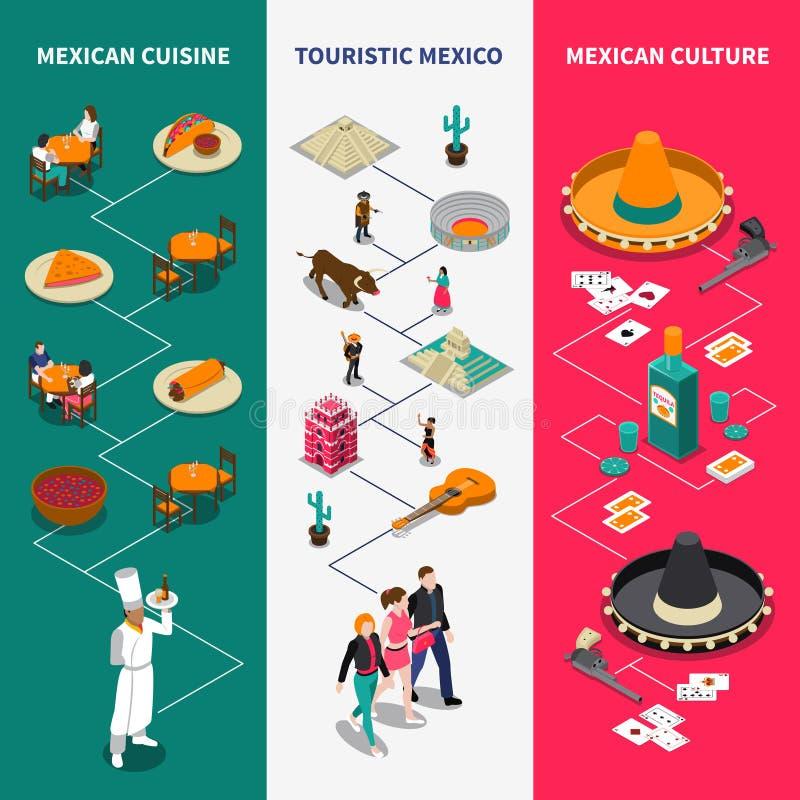 Bandeiras isométricas turísticas de México ajustadas ilustração stock