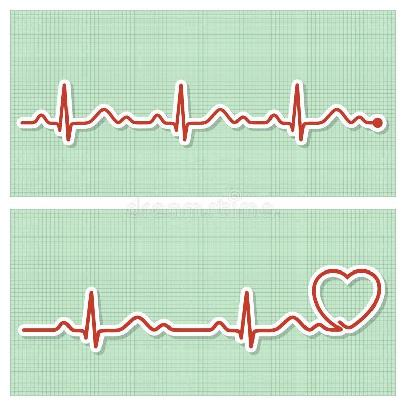 Bandeiras médicas do cardiograma ilustração royalty free