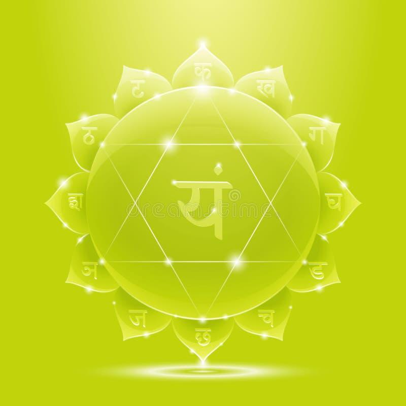 Bandera brillante verde del chakra del anahata stock de ilustración