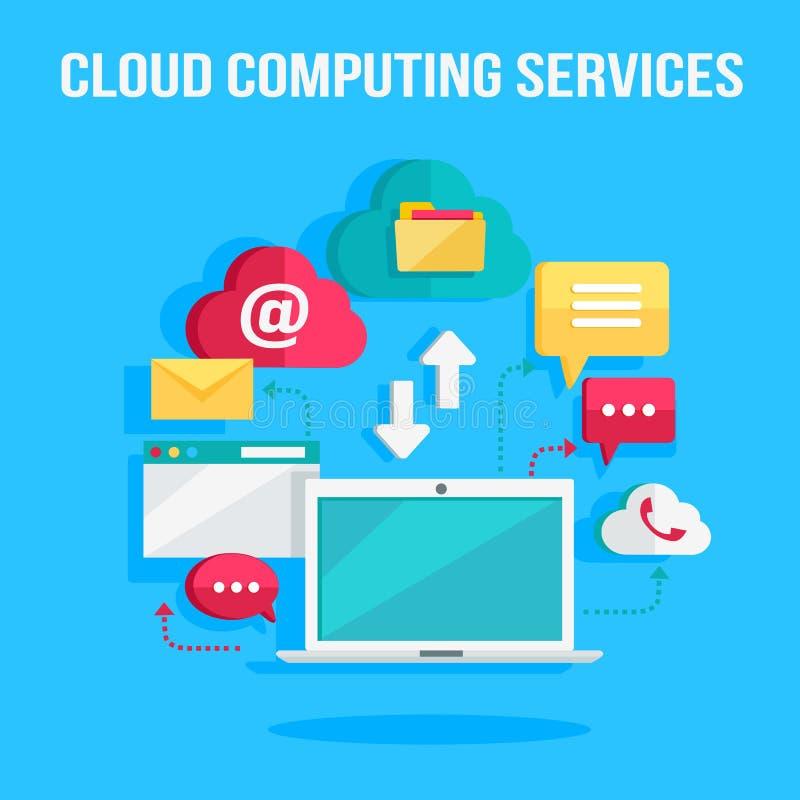 Bandera computacional de los servicios de la nube stock de ilustración