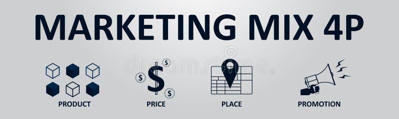 Bandera de comercialización de la mezcla 4P para el negocio y el márketing, producto, precio, lugar, promoción stock de ilustración