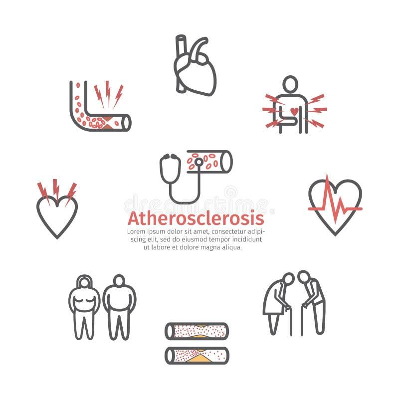 Bandera de la ateroesclerosis síntomas Línea iconos fijados Muestras del vector para los gráficos del web libre illustration
