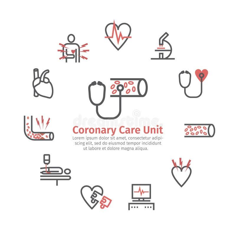 Bandera de la ronda de la ateroesclerosis Línea iconos Enfermedad de la arteria coronaria tratamiento Línea iconos fijados Muestr stock de ilustración