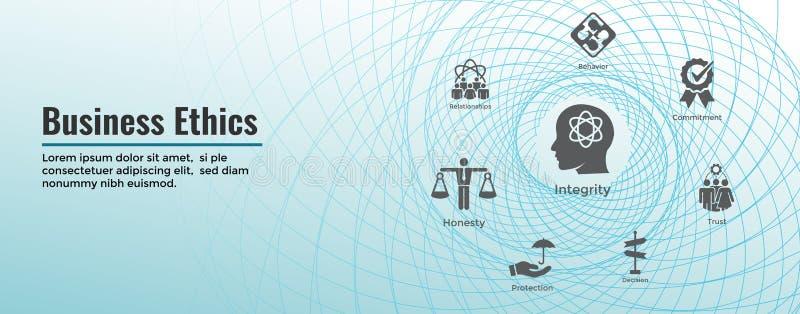 Bandera de la web de la ética empresarial y sistema del icono con honradez, integridad, el compromiso, y la decisión ilustración del vector