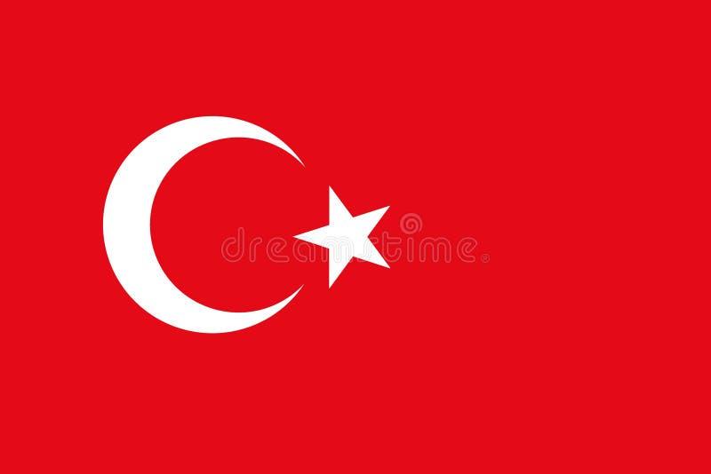 Bandera de Turquía ilustración del vector