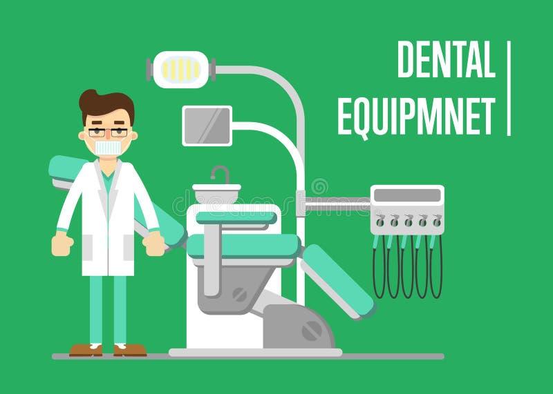 Bandera del equipo dental con el dentista libre illustration