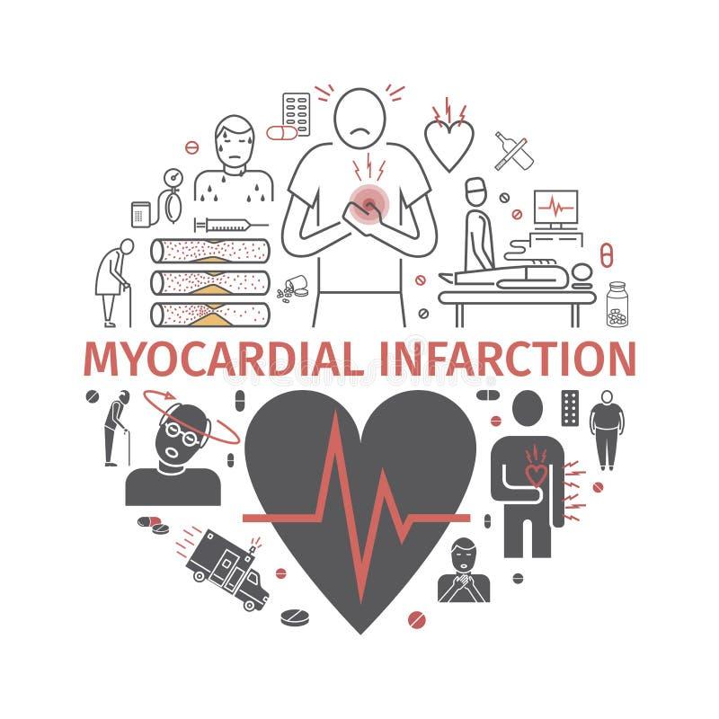 Bandera del infarto del miocardio, icono Síntomas, tratamiento Muestras del vector ilustración del vector
