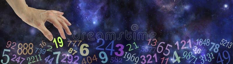 Bandera del sitio web del espacio del Numerology imagenes de archivo