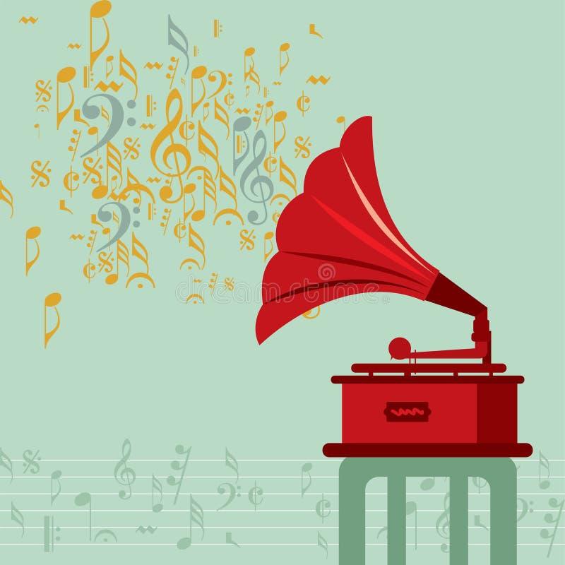 Bandera del vintage con el gramófono viejo Vector libre illustration