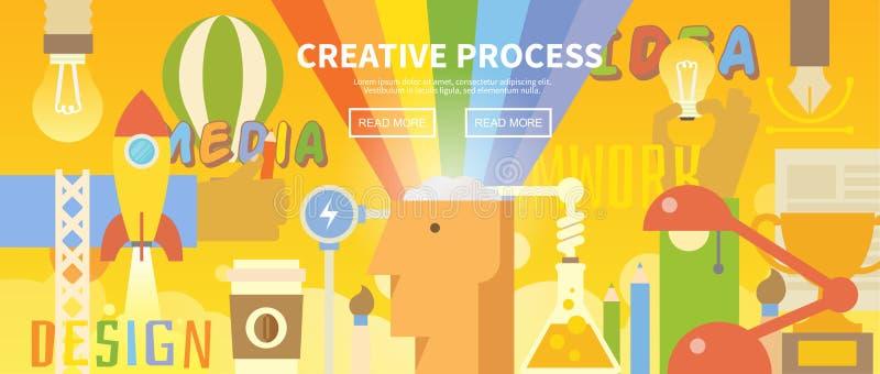 Bandera del Web del vector Proceso creativo ilustración del vector