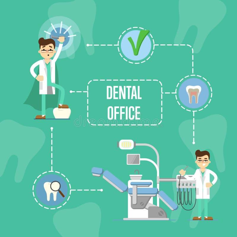 Bandera dental de la oficina con el dentista y silla dental ilustración del vector