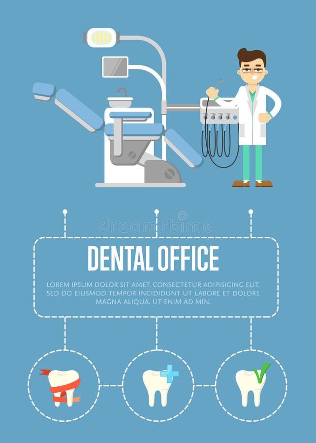 Bandera dental de la oficina con el dentista y silla dental stock de ilustración