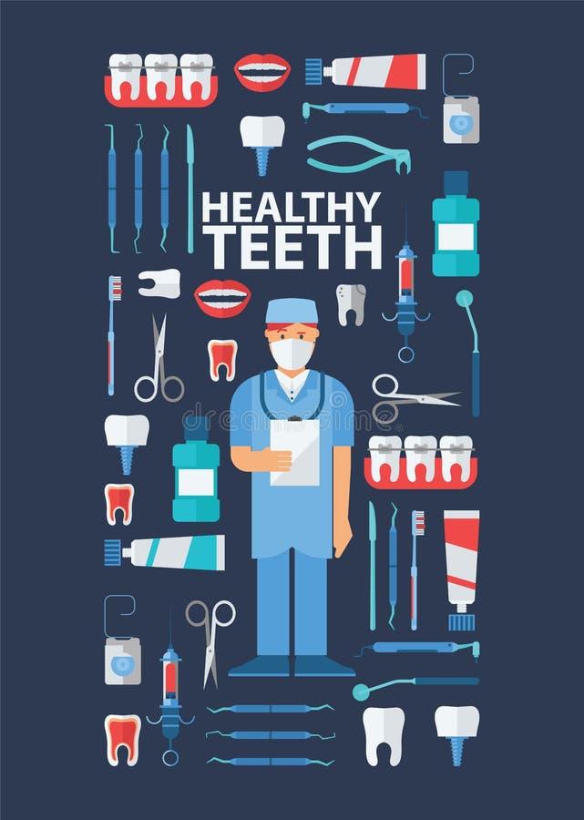Bandera dental, estomatológica del equipo, ejemplo del vector del cartel Dentista en uniforme Productos de la tecnología de la od stock de ilustración