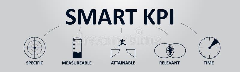 Bandera elegante del concepto de KPI con los iconos Indicador de rendimiento clave usando métrica de la inteligencia empresarial  libre illustration