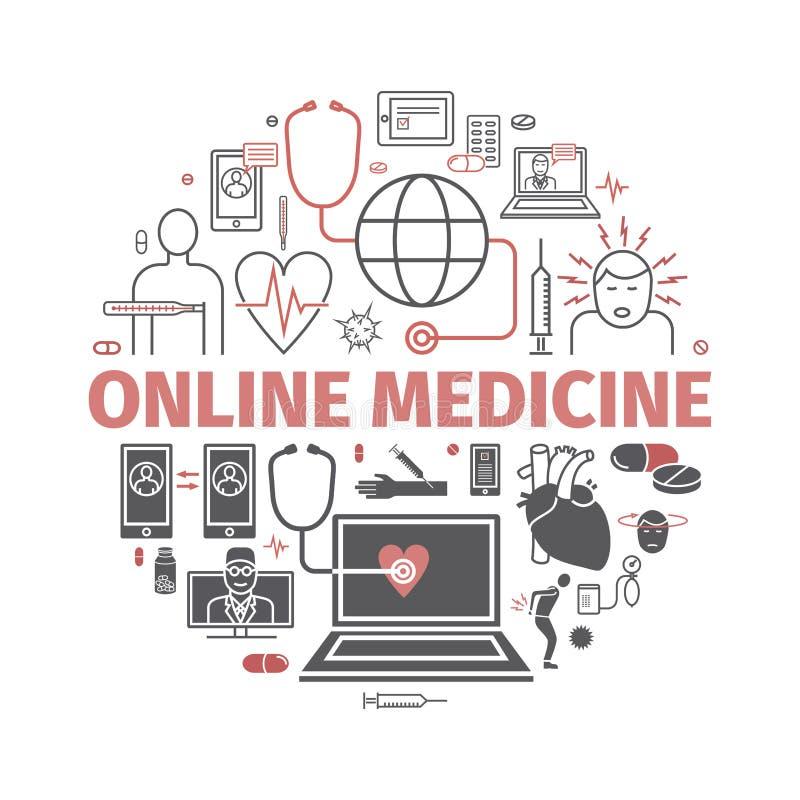 Bandera en línea de la diagnosis y del tratamiento Consulta médica virtual infographic Línea iconos del vector Conjunto de Infogr stock de ilustración