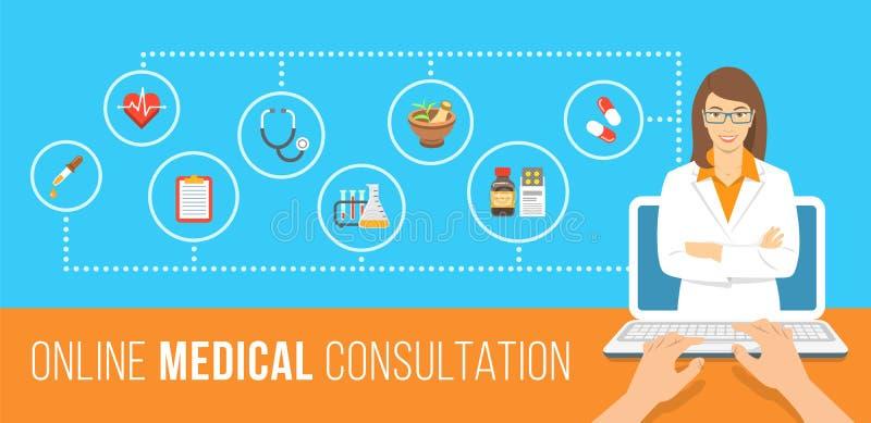 Bandera plana de la consulta en línea de la atención sanitaria libre illustration