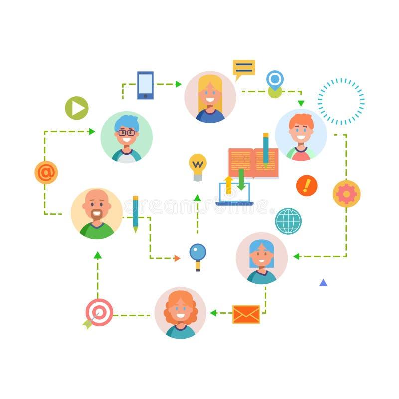 Bandera plana del diseño para la página web del flujo de trabajo, proceso de negocio, gestión del proyecto, trabajo en equipo, or stock de ilustración