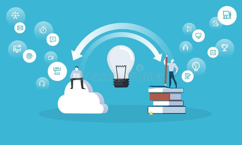 Bandera plana del web del estilo del diseño para intercambiar las ideas, experiencias, conocimiento, nuevas ideas ilustración del vector