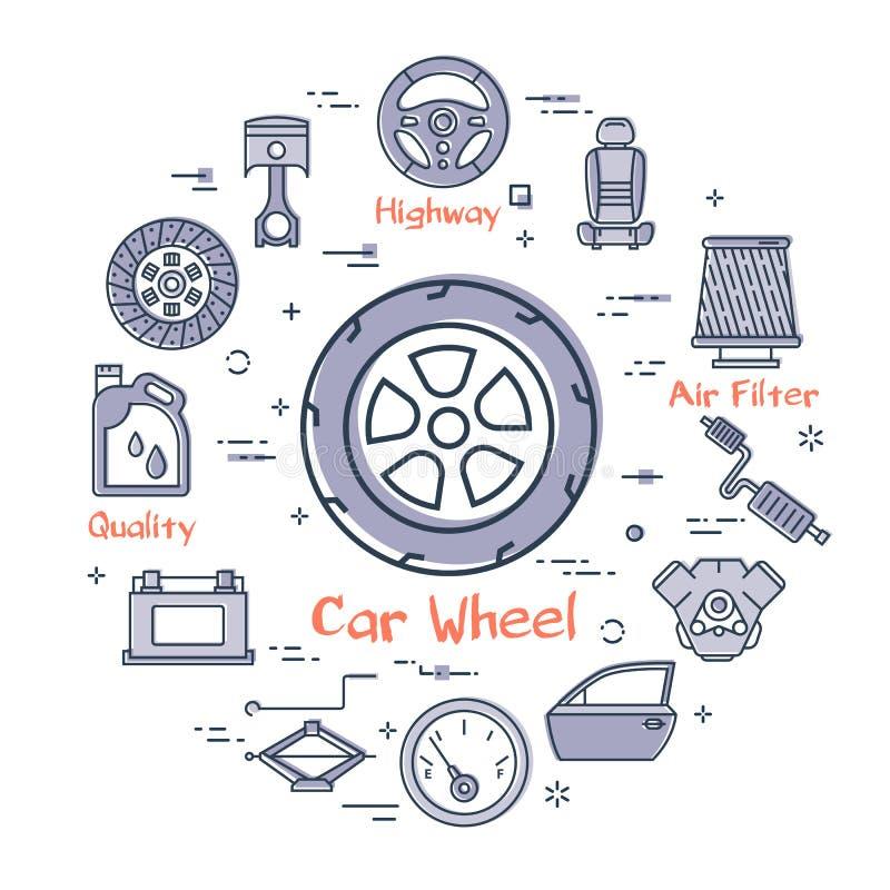 Bandera redonda linear del vector de la rueda de coche con el neumático libre illustration