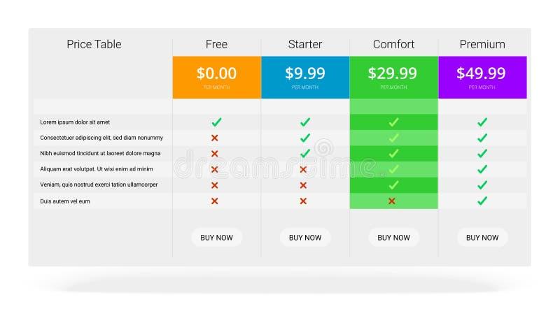 Banderas con plan de las tarifas Comparación del sistema de la tabla de la tasación libre illustration