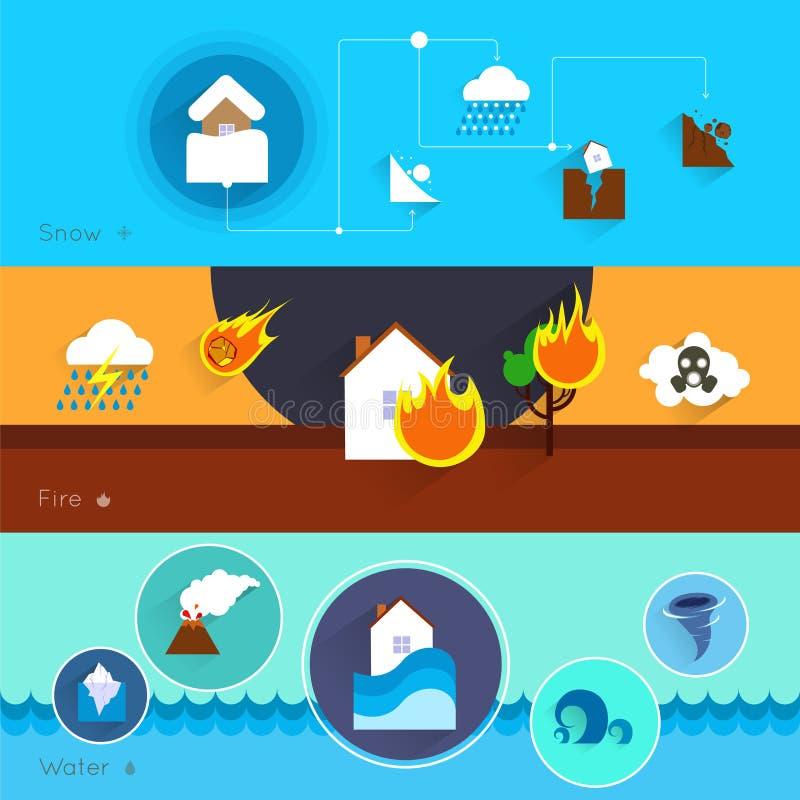 Banderas del desastre natural stock de ilustración