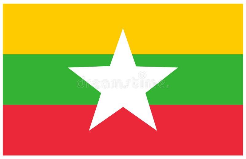 Bandiera del Myanmar - insegna, Asia, paese royalty illustrazione gratis