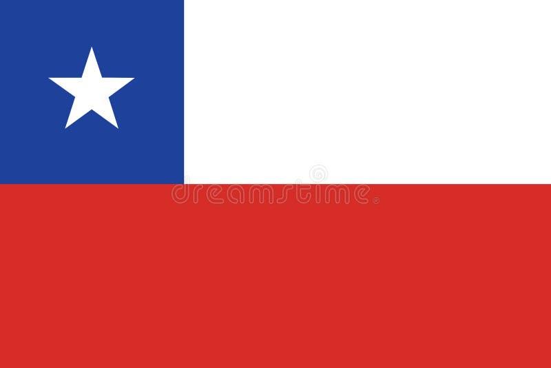 Bandiera dell'illustrazione di vettore del Cile illustrazione vettoriale