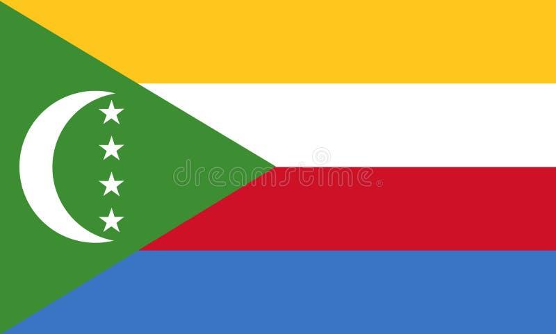 Bandiera nazionale delle Comore Fondo con la bandiera delle Comore royalty illustrazione gratis