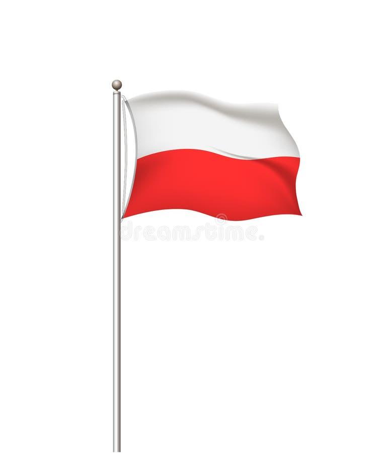 Bandiere del mondo Fondo trasparente della posta della bandiera nazionale del paese poland Illustrazione di vettore illustrazione di stock