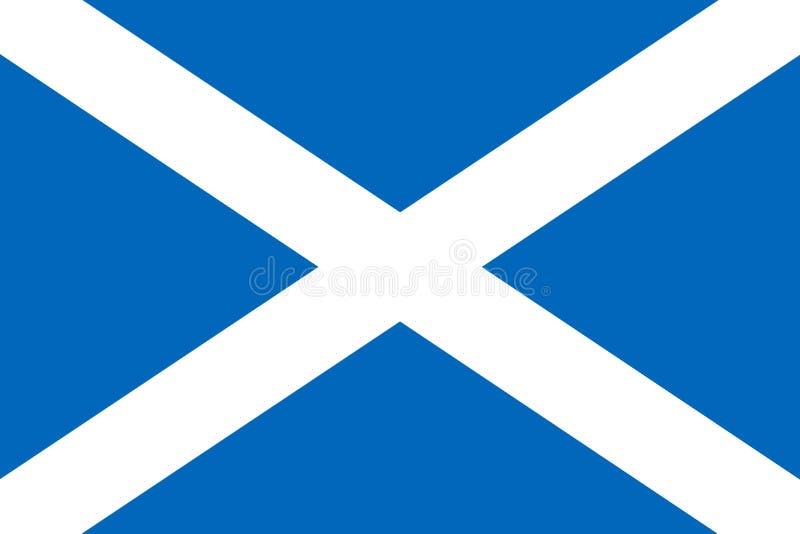 Bandierina della Scozia royalty illustrazione gratis