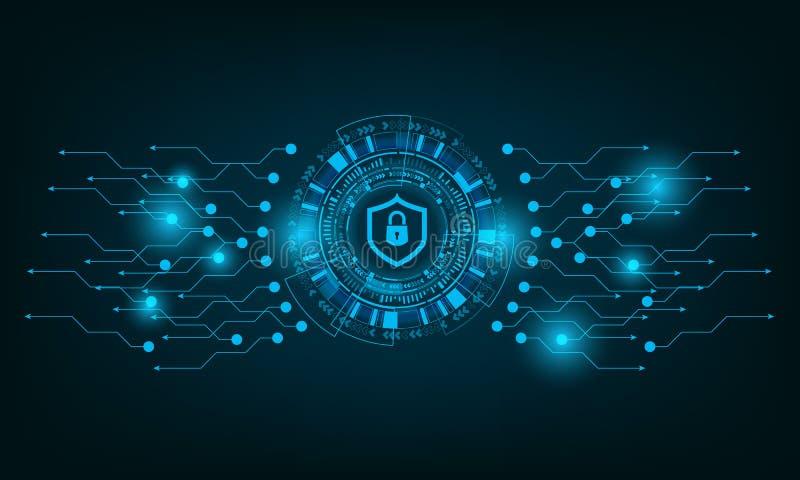 Baner för begrepp för säkerhet Techno för geometrisk vektorkurva modernt stock illustrationer