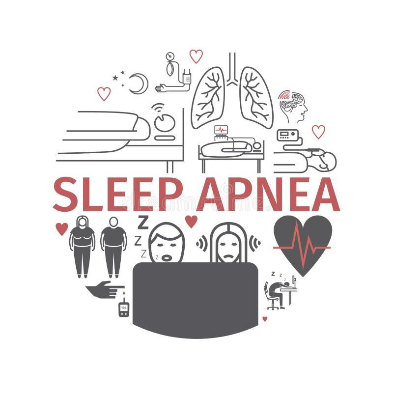 Baner för runda för sömnApnea Tecken behandling Linje symboler Vektortecken för rengöringsdukdiagram royaltyfri illustrationer