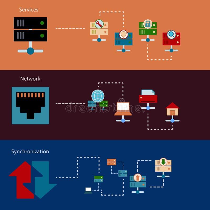 Baner för varande värd server stock illustrationer