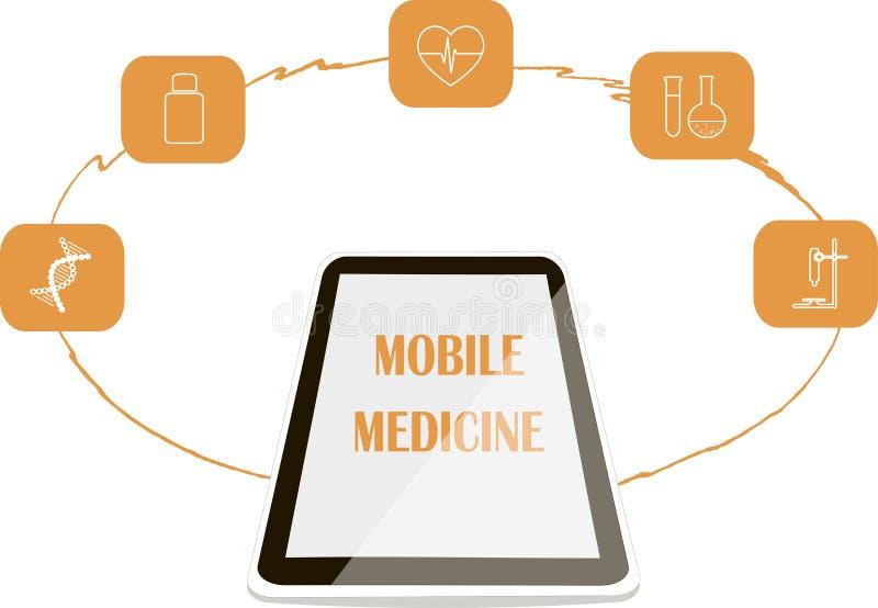 Banermobilmedicin Vit skinande mobiltelefon, hjärta, kardiogram, DNA, mikroskop, medicinflaska, flaskaapelsinsymboler royaltyfri illustrationer