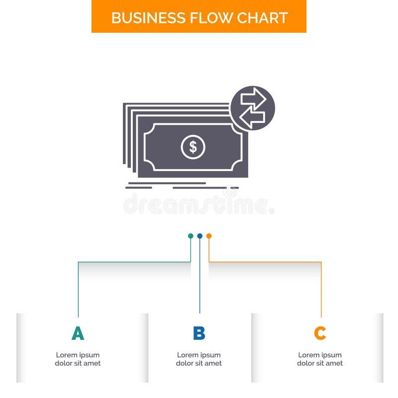 Bankbiljetten, contant geld, dollars, stroom, het Ontwerp geld van de Bedrijfsstroomgrafiek met 3 Stappen Glyphpictogram voor Pre stock illustratie