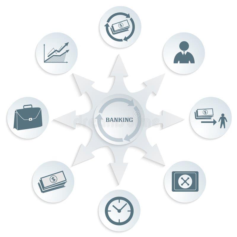Banking concept royalty free illustration