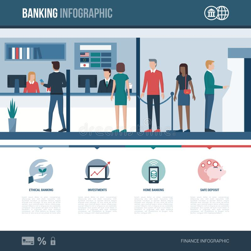 front office layout. Download Banking And Front Office Infographic Stock Vector - Illustration Of Layout, Customers: 106052008 Layout