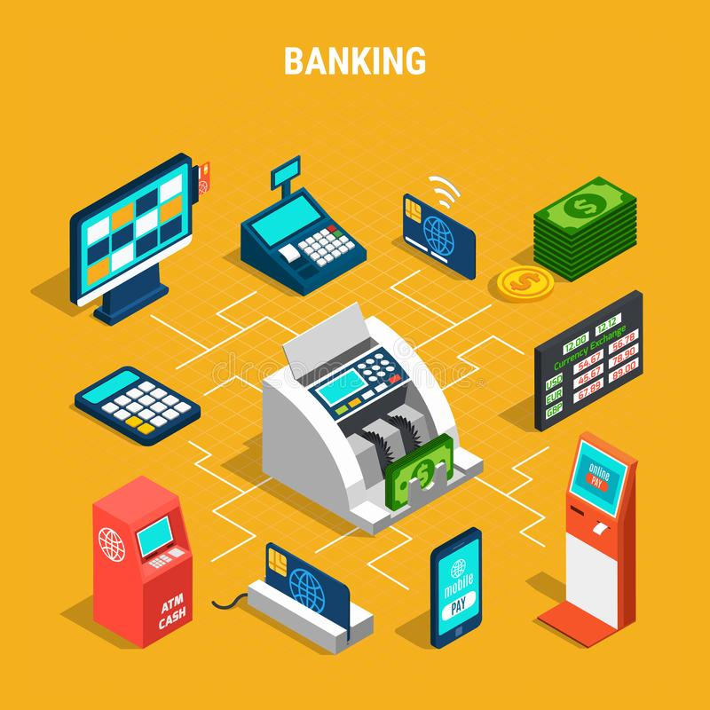 Banking Operations Isometric Flowchart. On yellow background with payment equipment, currency counter and money vector illustration vector illustration
